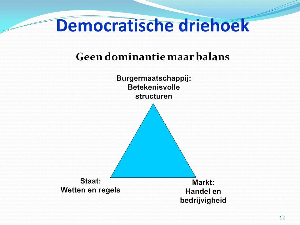 12 Democratische driehoek Geen dominantie maar balans