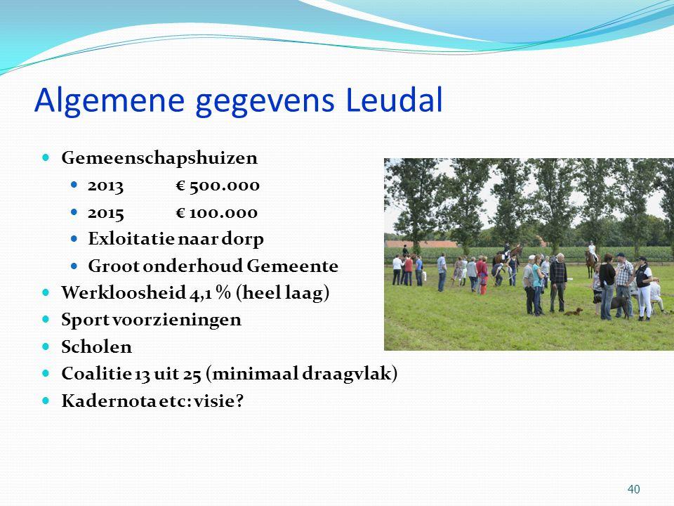 Algemene gegevens Leudal Gemeenschapshuizen 2013 € 500.000 2015€ 100.000 Exloitatie naar dorp Groot onderhoud Gemeente Werkloosheid 4,1 % (heel laag) Sport voorzieningen Scholen Coalitie 13 uit 25 (minimaal draagvlak) Kadernota etc: visie.