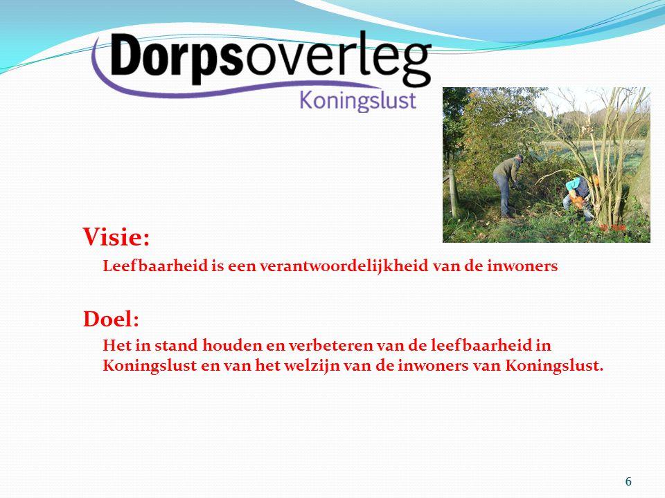 6 66 Visie: Leefbaarheid is een verantwoordelijkheid van de inwoners Doel: Het in stand houden en verbeteren van de leefbaarheid in Koningslust en van het welzijn van de inwoners van Koningslust.
