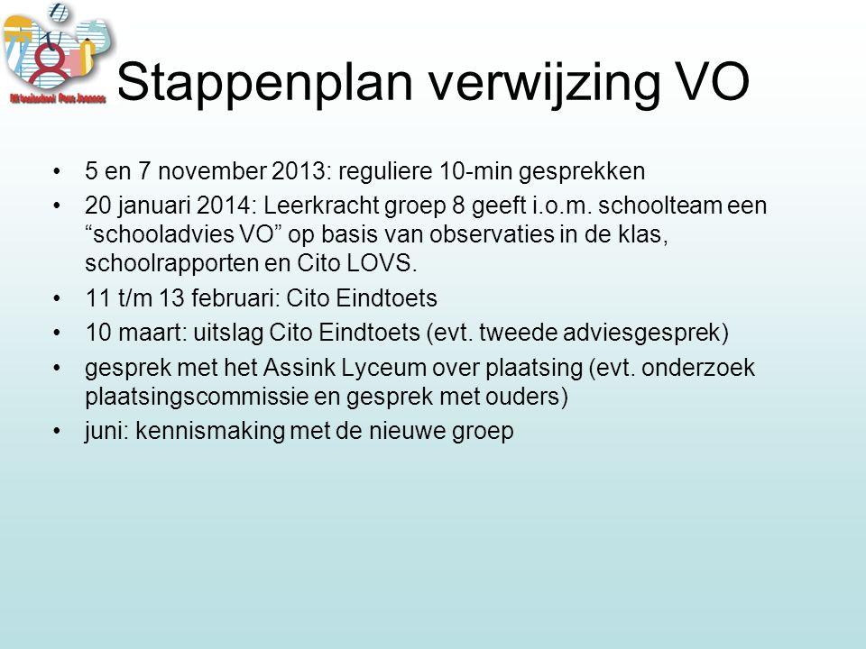 Stappenplan verwijzing VO 5 en 7 november 2013: reguliere 10-min gesprekken 20 januari 2014: Leerkracht groep 8 geeft i.o.m.