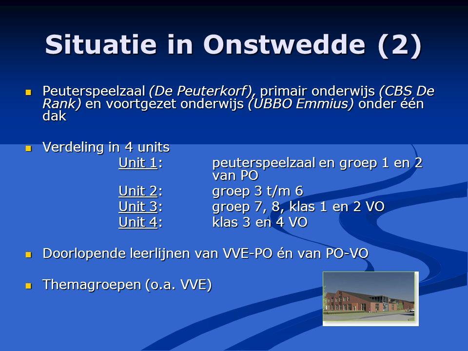 Situatie in Onstwedde (2) Peuterspeelzaal (De Peuterkorf), primair onderwijs (CBS De Rank) en voortgezet onderwijs (UBBO Emmius) onder één dak Peuterspeelzaal (De Peuterkorf), primair onderwijs (CBS De Rank) en voortgezet onderwijs (UBBO Emmius) onder één dak Verdeling in 4 units Verdeling in 4 units Unit 1: peuterspeelzaal en groep 1 en 2 van PO Unit 2: groep 3 t/m 6 Unit 3: groep 7, 8, klas 1 en 2 VO Unit 4: klas 3 en 4 VO Doorlopende leerlijnen van VVE-PO én van PO-VO Doorlopende leerlijnen van VVE-PO én van PO-VO Themagroepen (o.a.