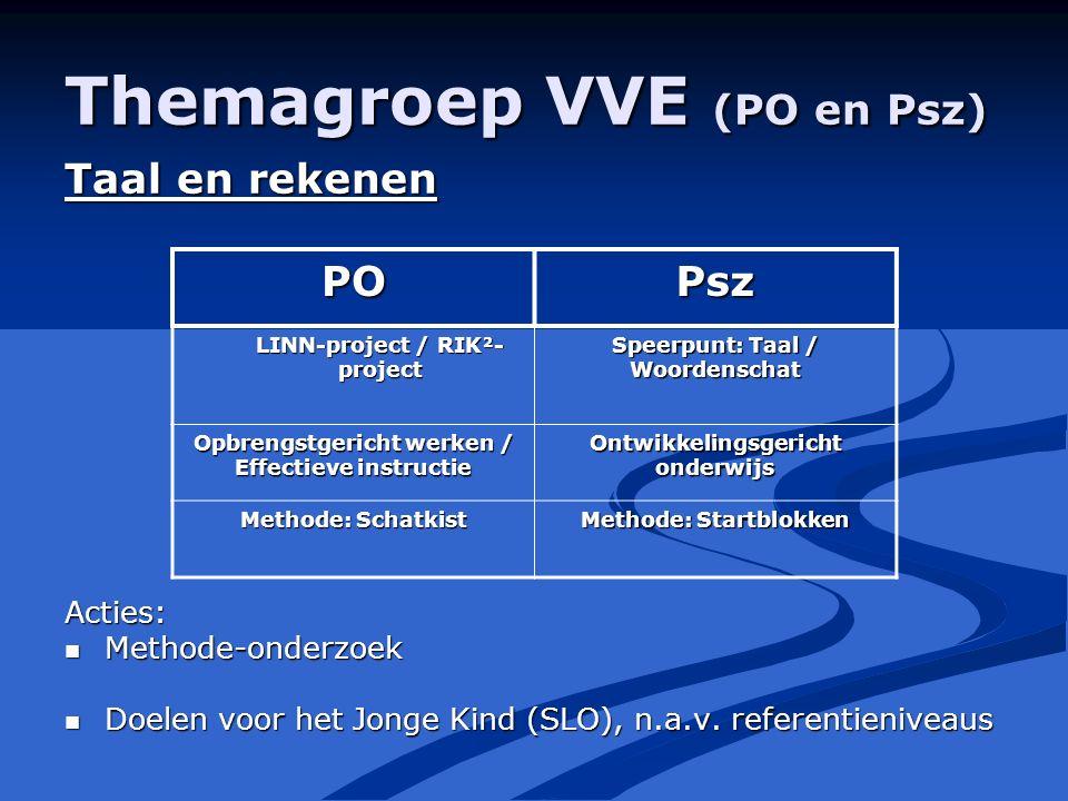 Themagroep VVE (PO en Psz) Taal en rekenen Acties: Methode-onderzoek Methode-onderzoek Doelen voor het Jonge Kind (SLO), n.a.v.