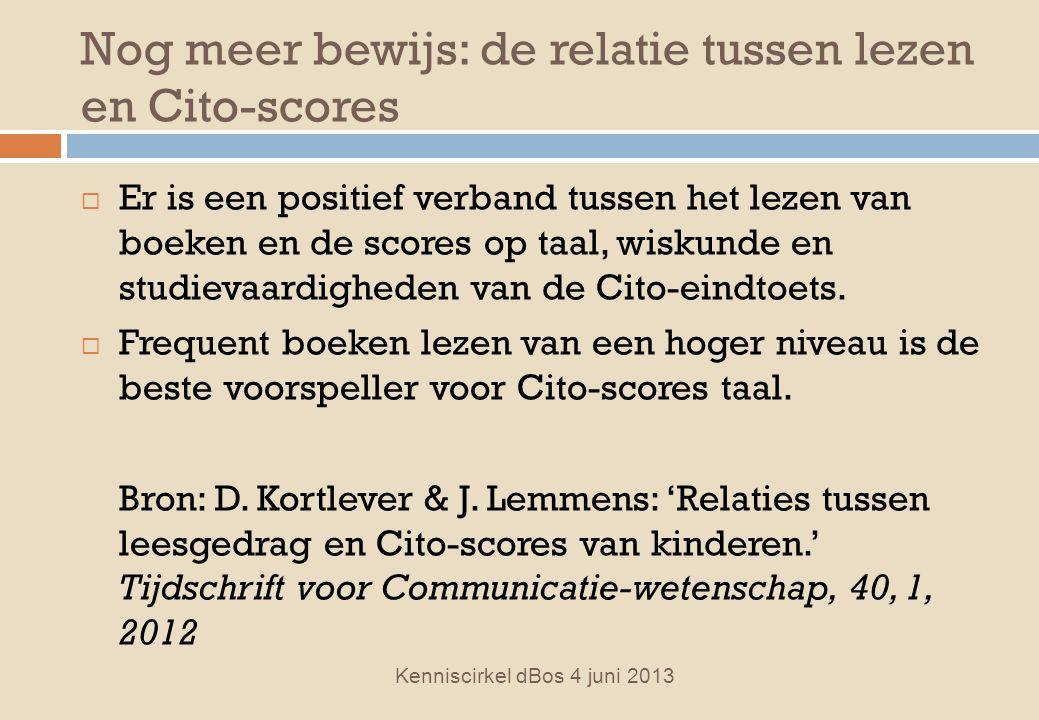 Nog meer bewijs: de relatie tussen lezen en Cito-scores  Er is een positief verband tussen het lezen van boeken en de scores op taal, wiskunde en studievaardigheden van de Cito-eindtoets.