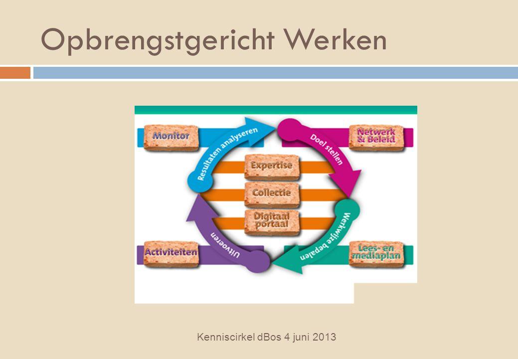 Opbrengstgericht Werken Kenniscirkel dBos 4 juni 2013