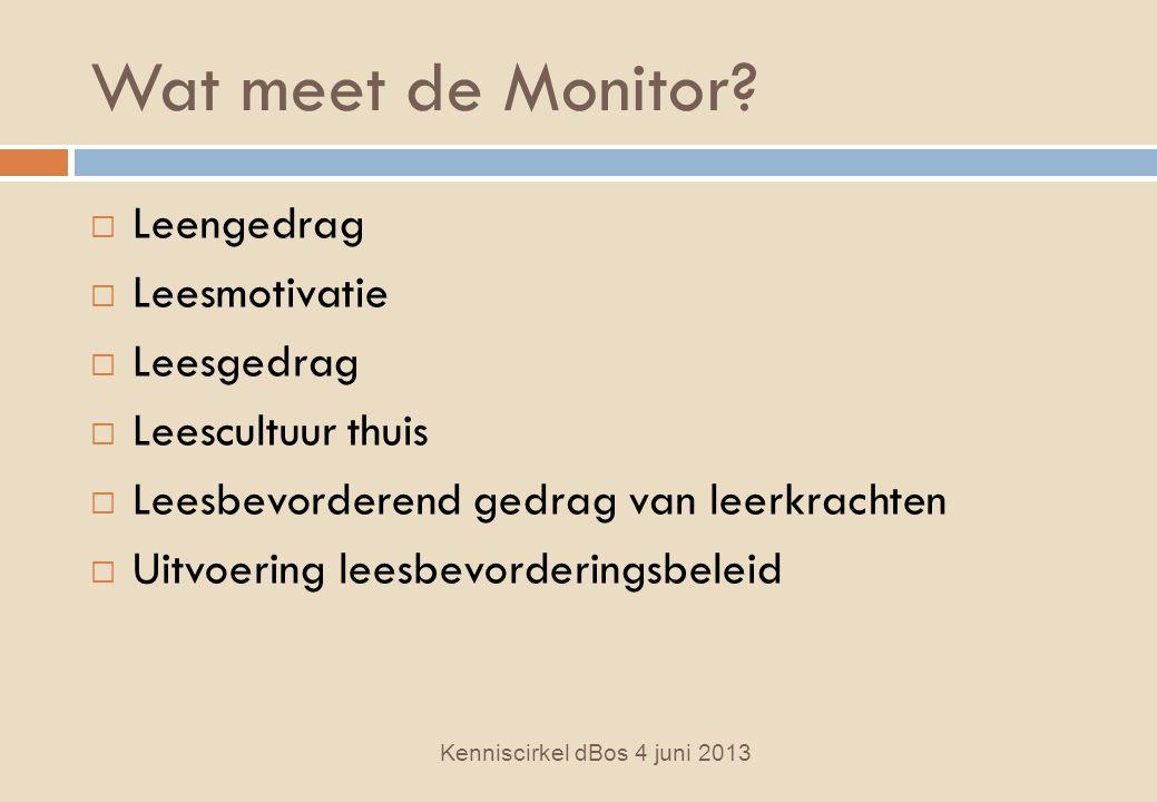 Wat meet de Monitor?  Leengedrag  Leesmotivatie  Leesgedrag  Leescultuur thuis  Leesbevorderend gedrag van leerkrachten  Uitvoering leesbevorder