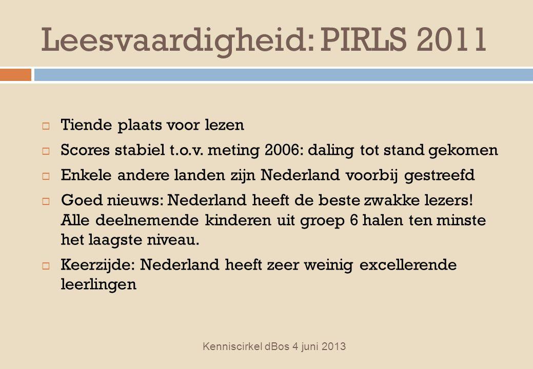 Leesvaardigheid: PIRLS 2011  Tiende plaats voor lezen  Scores stabiel t.o.v.