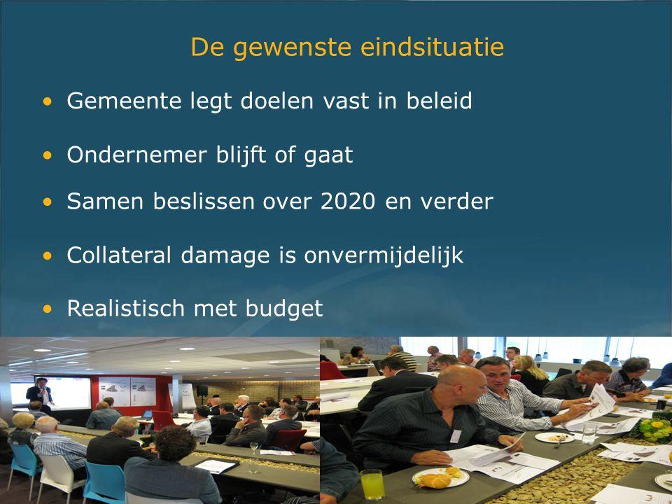 De gewenste eindsituatie Gemeente legt doelen vast in beleid Ondernemer blijft of gaat Samen beslissen over 2020 en verder Collateral damage is onvermijdelijk Realistisch met budget