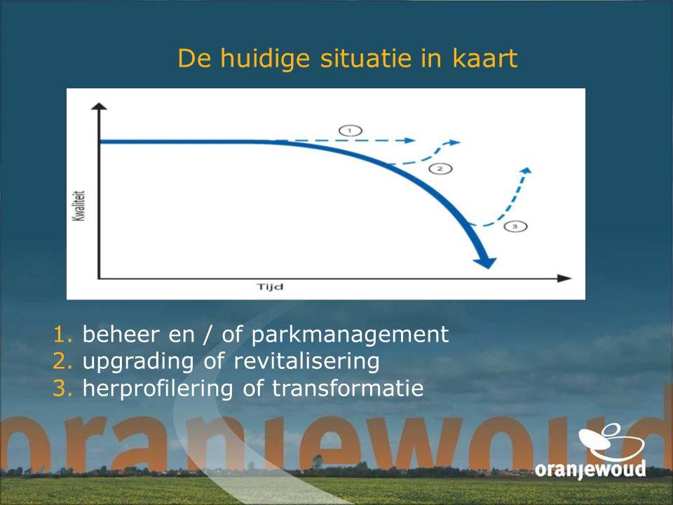 De huidige situatie in kaart 1. beheer en / of parkmanagement 2. upgrading of revitalisering 3. herprofilering of transformatie