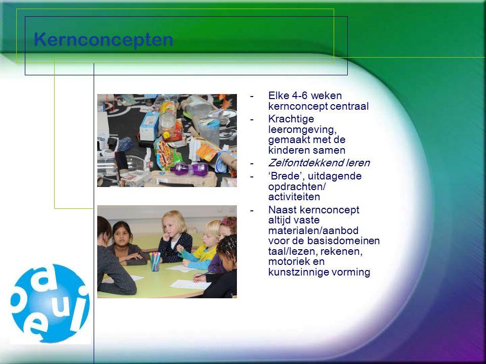 Kernconcepten -Elke 4-6 weken kernconcept centraal -Krachtige leeromgeving, gemaakt met de kinderen samen -Zelfontdekkend leren -'Brede', uitdagende opdrachten/ activiteiten -Naast kernconcept altijd vaste materialen/aanbod voor de basisdomeinen taal/lezen, rekenen, motoriek en kunstzinnige vorming