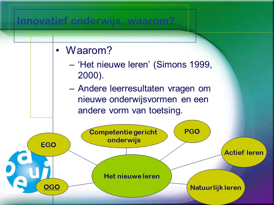 Innovatief onderwijs, waarom? Waarom? –'Het nieuwe leren' (Simons 1999, 2000). –Andere leerresultaten vragen om nieuwe onderwijsvormen en een andere v