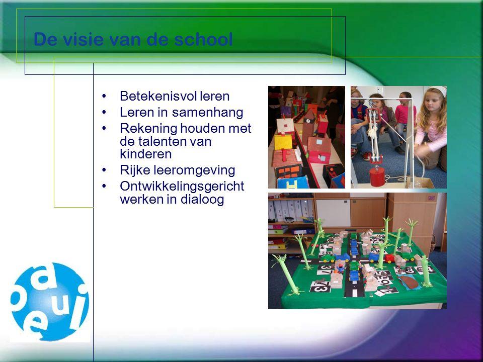 De visie van de school Betekenisvol leren Leren in samenhang Rekening houden met de talenten van kinderen Rijke leeromgeving Ontwikkelingsgericht werk
