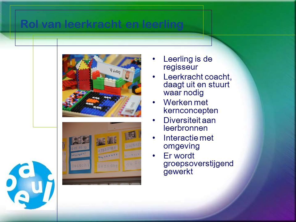 Rol van leerkracht en leerling Leerling is de regisseur Leerkracht coacht, daagt uit en stuurt waar nodig Werken met kernconcepten Diversiteit aan leerbronnen Interactie met omgeving Er wordt groepsoverstijgend gewerkt