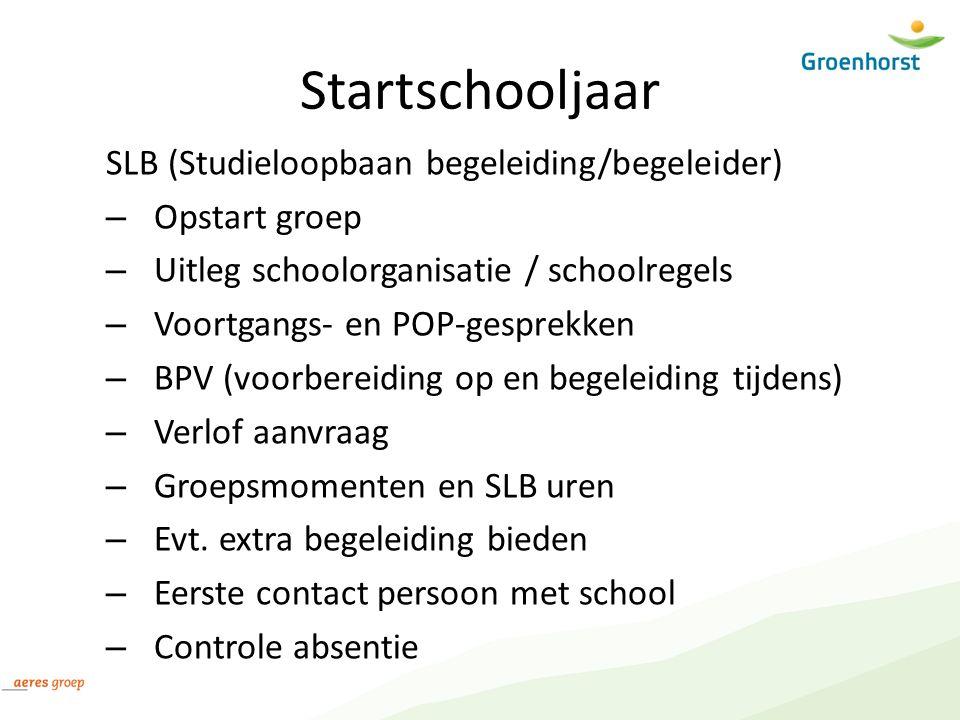 Startschooljaar SLB (Studieloopbaan begeleiding/begeleider) – Opstart groep – Uitleg schoolorganisatie / schoolregels – Voortgangs- en POP-gesprekken