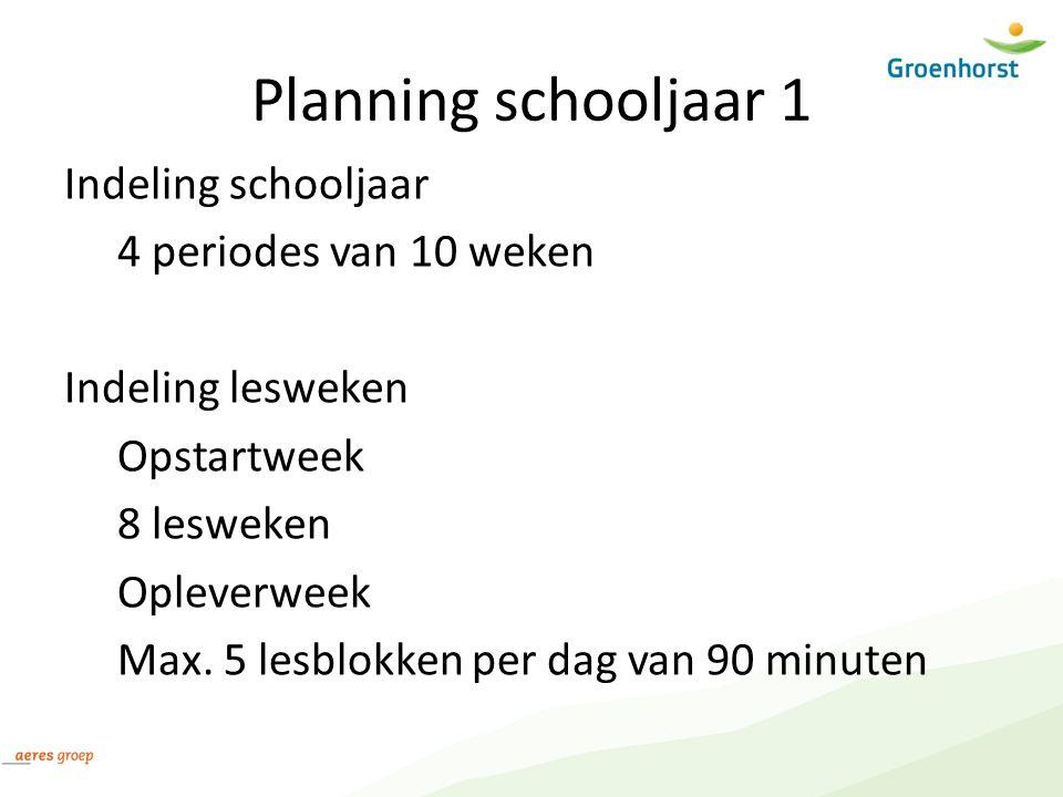 Planning schooljaar 1 Indeling schooljaar 4 periodes van 10 weken Indeling lesweken Opstartweek 8 lesweken Opleverweek Max. 5 lesblokken per dag van 9