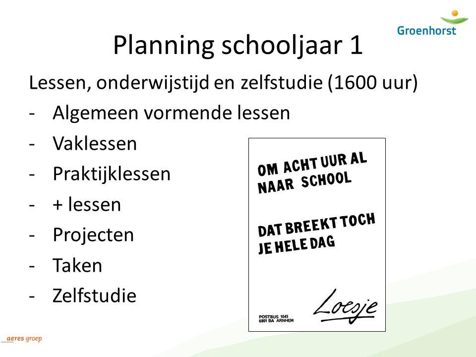 Planning schooljaar 1 Lessen, onderwijstijd en zelfstudie (1600 uur) -Algemeen vormende lessen -Vaklessen -Praktijklessen -+ lessen -Projecten -Taken