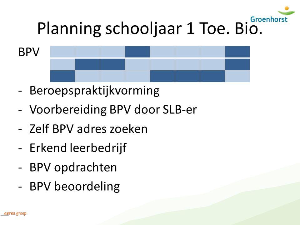 Planning schooljaar 1 Toe. Bio. BPV -Beroepspraktijkvorming -Voorbereiding BPV door SLB-er -Zelf BPV adres zoeken -Erkend leerbedrijf -BPV opdrachten