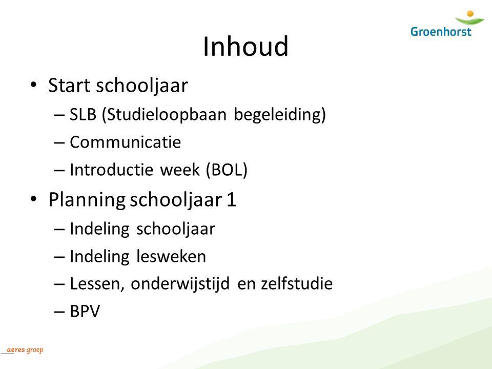 Inhoud Start schooljaar – SLB (Studieloopbaan begeleiding) – Communicatie – Introductie week (BOL) Planning schooljaar 1 – Indeling schooljaar – Indel