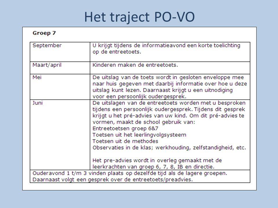 Het traject PO-VO
