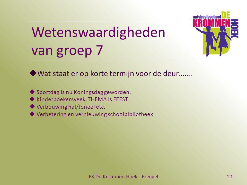 BS De Krommen Hoek - Breugel10 Wetenswaardigheden van groep 7  Wat staat er op korte termijn voor de deur…….