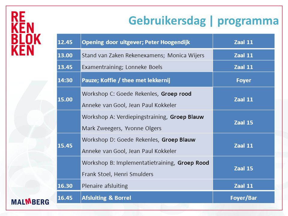 Gebruikersdag | programma 12.45Opening door uitgever; Peter HoogendijkZaal 11 13.00Stand van Zaken Rekenexamens; Monica WijersZaal 11 13.45Examentraining; Lonneke BoelsZaal 11 14:30 Pauze; Koffie / thee met lekkernij Foyer 15.00 Workshop C: Goede Rekenles, Groep rood Anneke van Gool, Jean Paul Kokkeler Zaal 11 Workshop A: Verdiepingstraining, Groep Blauw Mark Zweegers, Yvonne Olgers Zaal 15 15.45 Workshop D: Goede Rekenles, Groep Blauw Anneke van Gool, Jean Paul Kokkeler Zaal 11 Workshop B: Implementatietraining, Groep Rood Frank Stoel, Henri Smulders Zaal 15 16.30Plenaire afsluitingZaal 11 16.45Afsluiting & BorrelFoyer/Bar