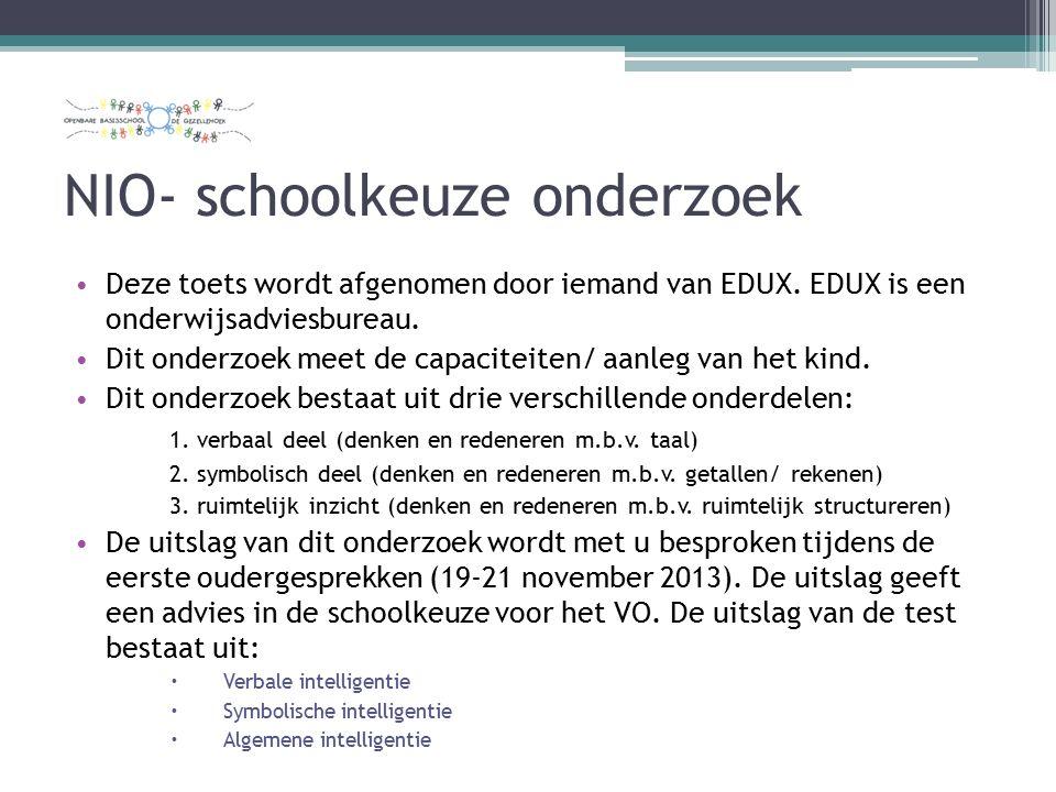 NIO- schoolkeuze onderzoek Deze toets wordt afgenomen door iemand van EDUX.