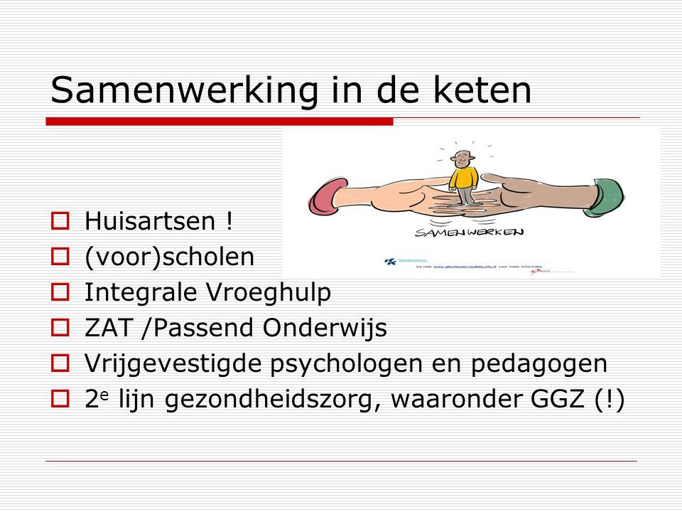 Samenwerking in de keten  Huisartsen .