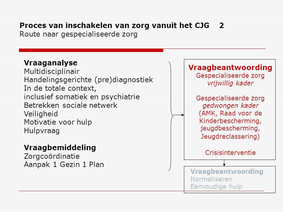Proces van inschakelen van zorg vanuit het CJG 2 Route naar gespecialiseerde zorg Vraaganalyse Multidisciplinair Handelingsgerichte (pre)diagnostiek In de totale context, inclusief somatiek en psychiatrie Betrekken sociale netwerk Veiligheid Motivatie voor hulp Hulpvraag Vraagbemiddeling Zorgcoördinatie Aanpak 1 Gezin 1 Plan Vraagbeantwoording Gespecialiseerde zorg vrijwillig kader Gespecialiseerde zorg gedwongen kader (AMK, Raad voor de Kinderbescherming, jeugdbescherming, Jeugdreclassering) Crisisinterventie Vraagbeantwoording Normaliseren Eenvoudige hulp