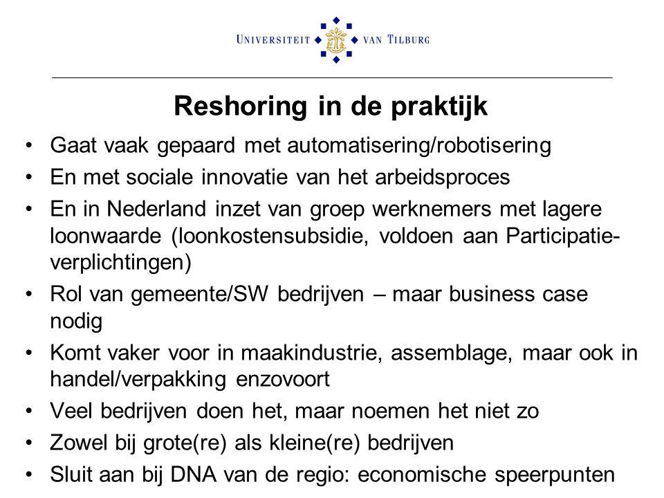Reshoring in de praktijk Gaat vaak gepaard met automatisering/robotisering En met sociale innovatie van het arbeidsproces En in Nederland inzet van groep werknemers met lagere loonwaarde (loonkostensubsidie, voldoen aan Participatie- verplichtingen) Rol van gemeente/SW bedrijven – maar business case nodig Komt vaker voor in maakindustrie, assemblage, maar ook in handel/verpakking enzovoort Veel bedrijven doen het, maar noemen het niet zo Zowel bij grote(re) als kleine(re) bedrijven Sluit aan bij DNA van de regio: economische speerpunten