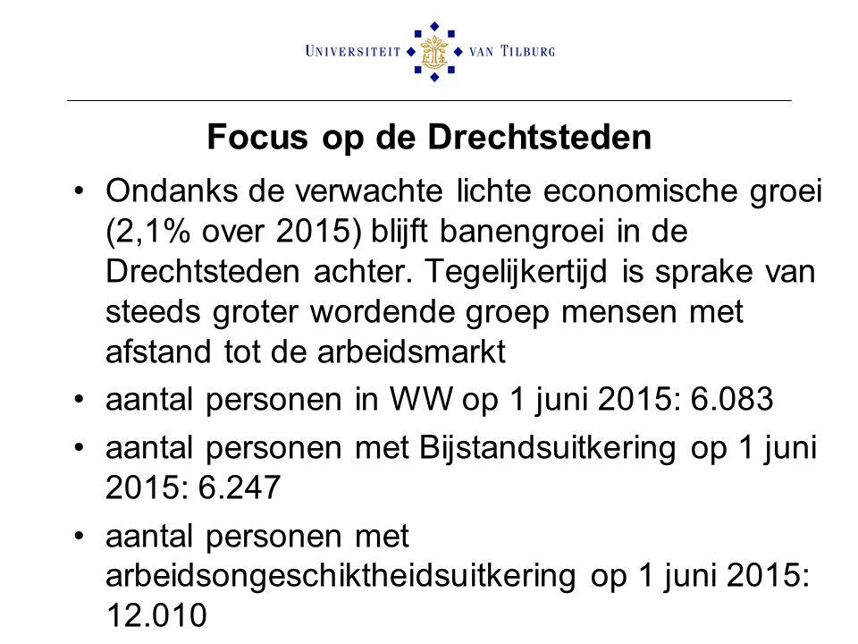 Focus op de Drechtsteden Ondanks de verwachte lichte economische groei (2,1% over 2015) blijft banengroei in de Drechtsteden achter.