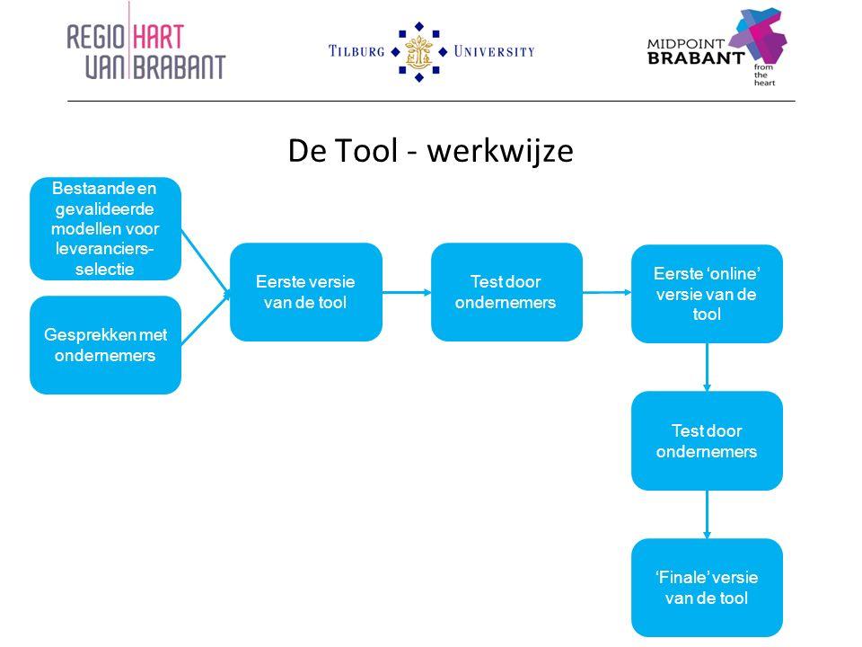 De Tool - werkwijze Bestaande en gevalideerde modellen voor leveranciers- selectie Gesprekken met ondernemers Eerste versie van de tool Test door ondernemers Eerste 'online' versie van de tool Test door ondernemers 'Finale' versie van de tool