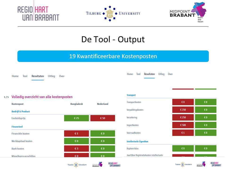 De Tool - Output 19 Kwantificeerbare Kostenposten