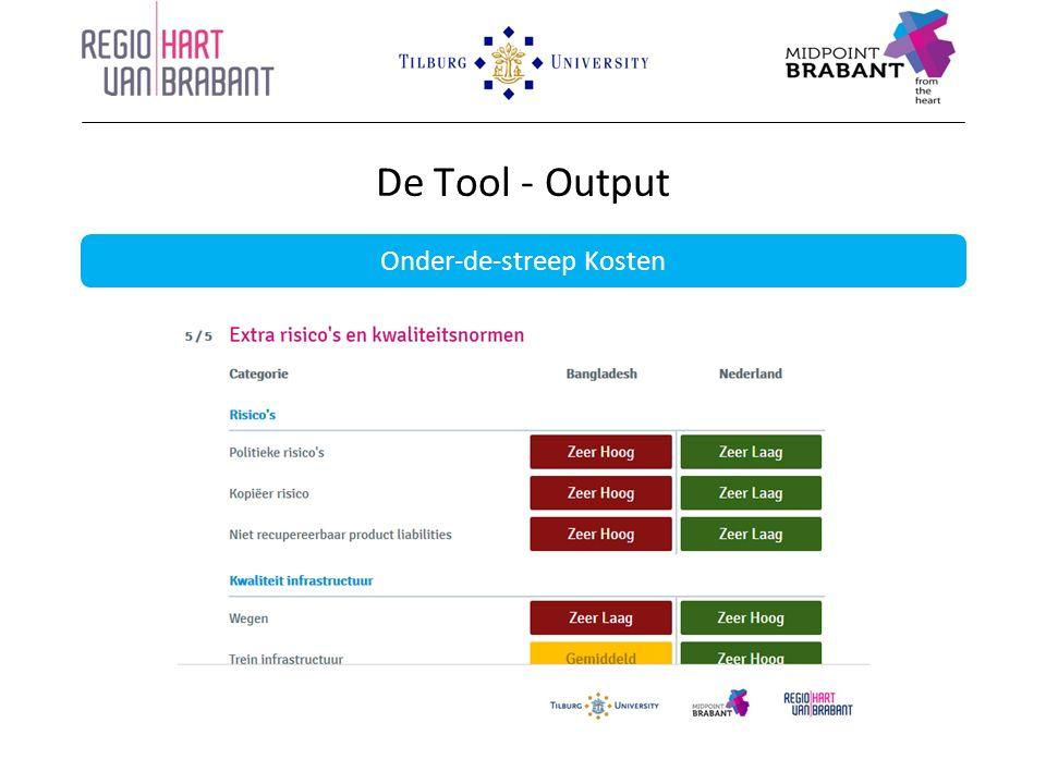 De Tool - Output Onder-de-streep Kosten