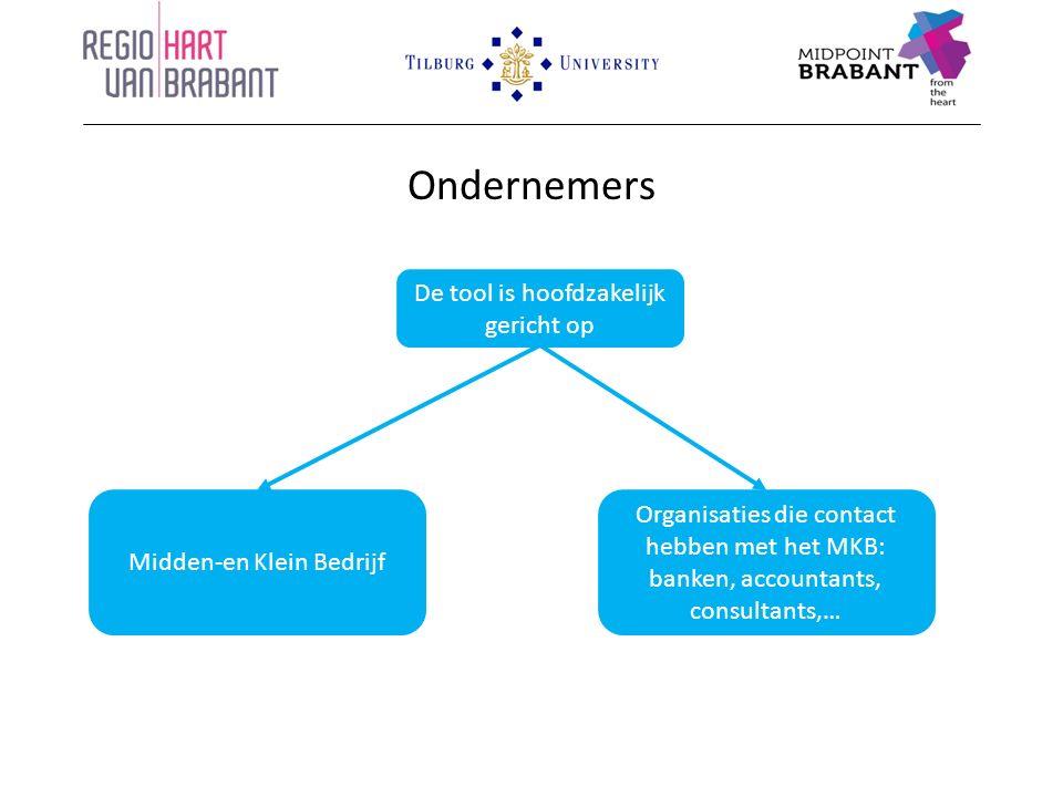 Ondernemers De tool is hoofdzakelijk gericht op Midden-en Klein Bedrijf Organisaties die contact hebben met het MKB: banken, accountants, consultants,…