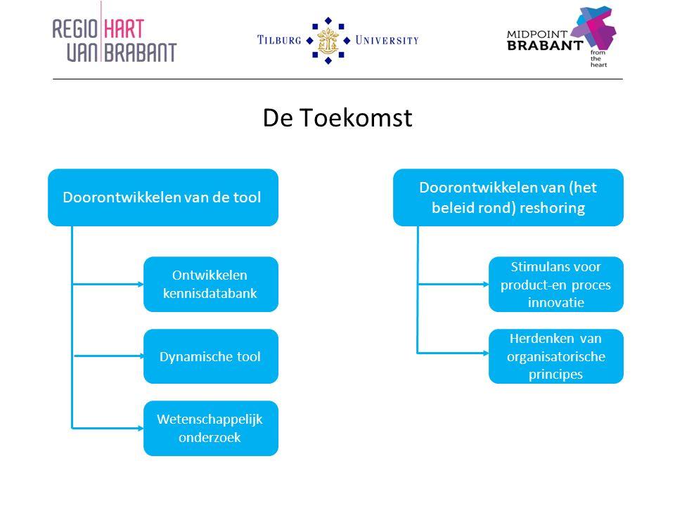 De Toekomst Doorontwikkelen van de tool Ontwikkelen kennisdatabank Dynamische tool Wetenschappelijk onderzoek Doorontwikkelen van (het beleid rond) reshoring Stimulans voor product-en proces innovatie Herdenken van organisatorische principes