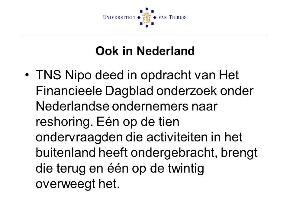 Ook in Nederland TNS Nipo deed in opdracht van Het Financieele Dagblad onderzoek onder Nederlandse ondernemers naar reshoring.