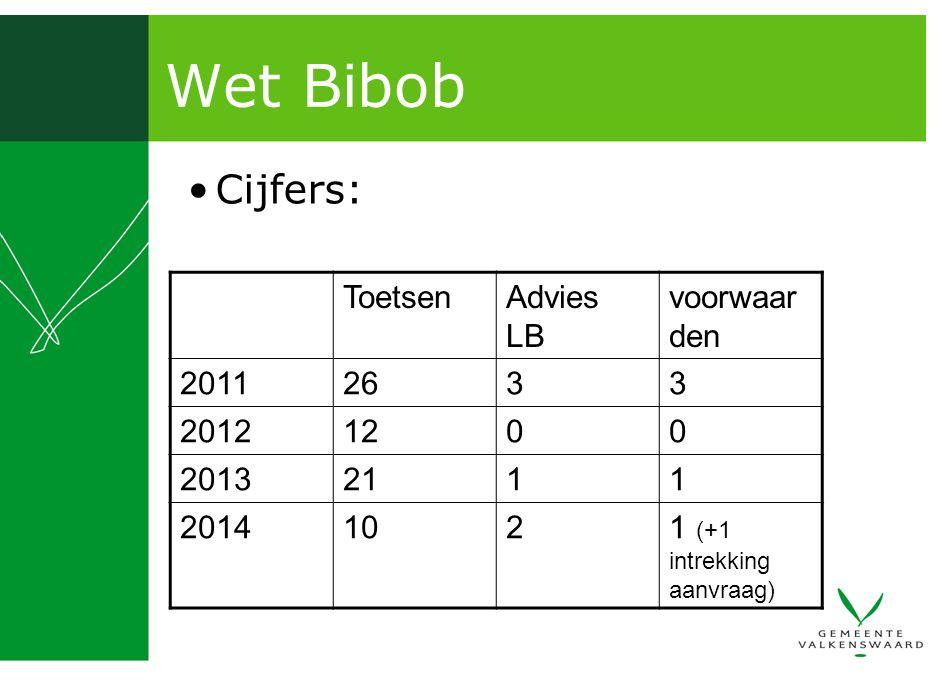 Wet Bibob Cijfers: ToetsenAdvies LB voorwaar den 20112633 20121200 20132111 20141021 (+1 intrekking aanvraag)