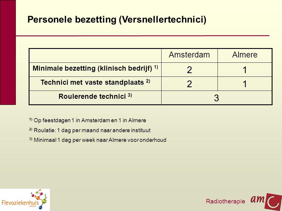 Personele bezetting (Versnellertechnici) AmsterdamAlmere Minimale bezetting (klinisch bedrijf) 1) 21 Technici met vaste standplaats 2) 21 Roulerende t