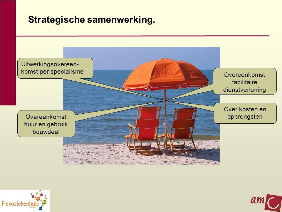 Strategische samenwerking. Uitwerkingsovereen- komst per specialisme Overeenkomst huur en gebruik bouwdeel Overeenkomst facilitaire dienstverlening Ov