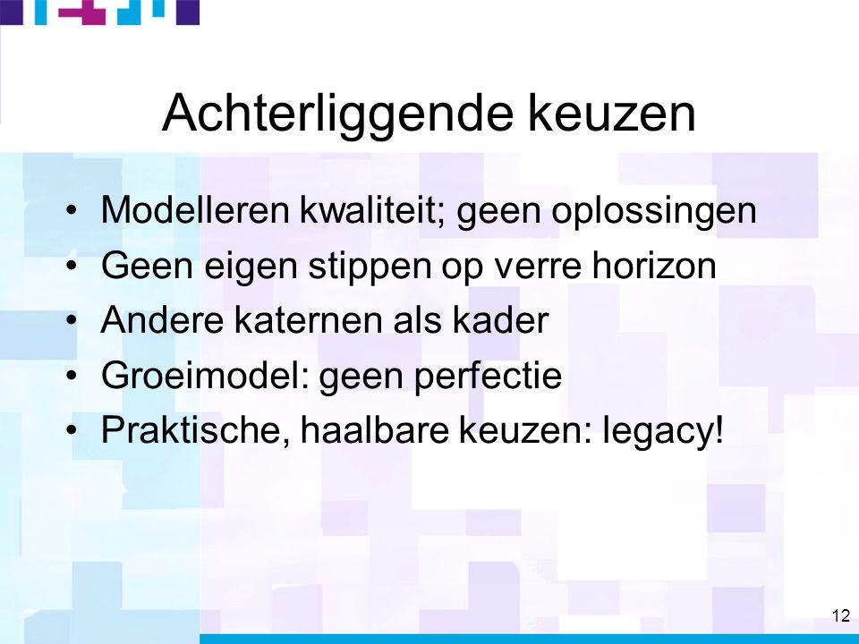 12 Achterliggende keuzen Modelleren kwaliteit; geen oplossingen Geen eigen stippen op verre horizon Andere katernen als kader Groeimodel: geen perfectie Praktische, haalbare keuzen: legacy!