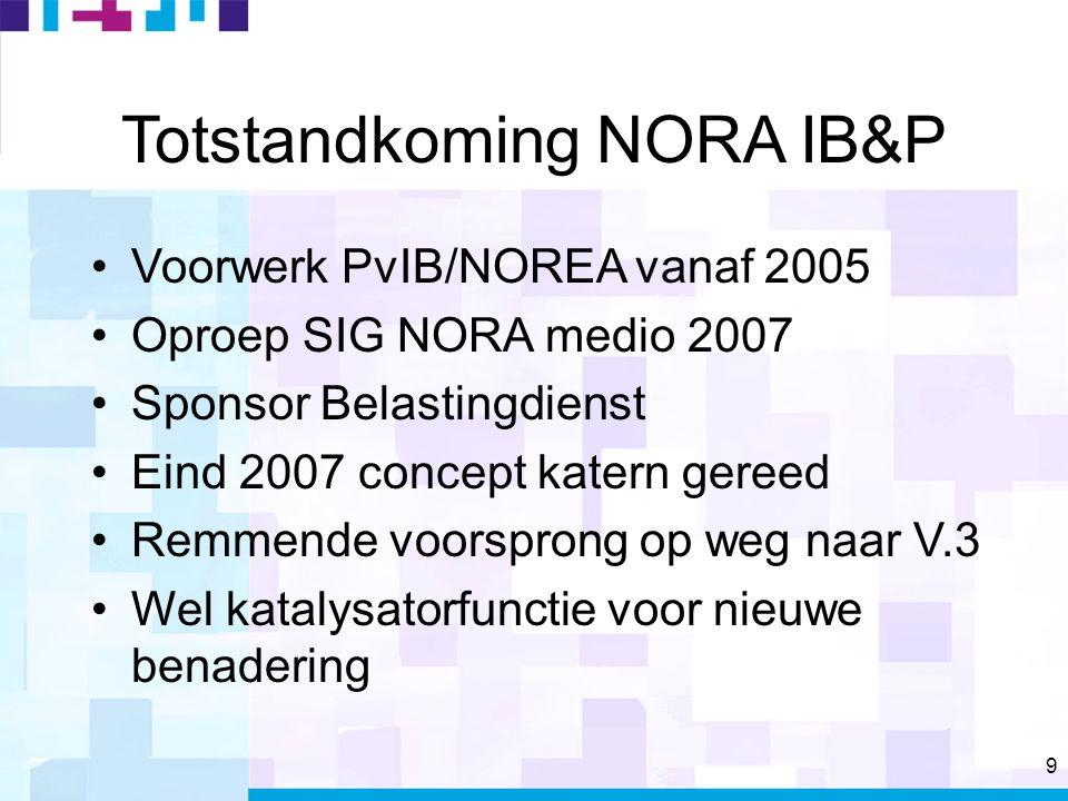 9 Totstandkoming NORA IB&P Voorwerk PvIB/NOREA vanaf 2005 Oproep SIG NORA medio 2007 Sponsor Belastingdienst Eind 2007 concept katern gereed Remmende voorsprong op weg naar V.3 Wel katalysatorfunctie voor nieuwe benadering