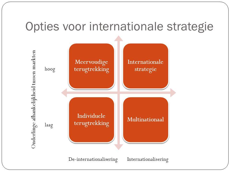 Opties voor internationale strategie Meervoudige terugtrekking Internationale strategie Individuele terugtrekking Multinationaal Onderlinge afhankelijkheid tussen markten hoog laag De-internationalisering Internationalisering