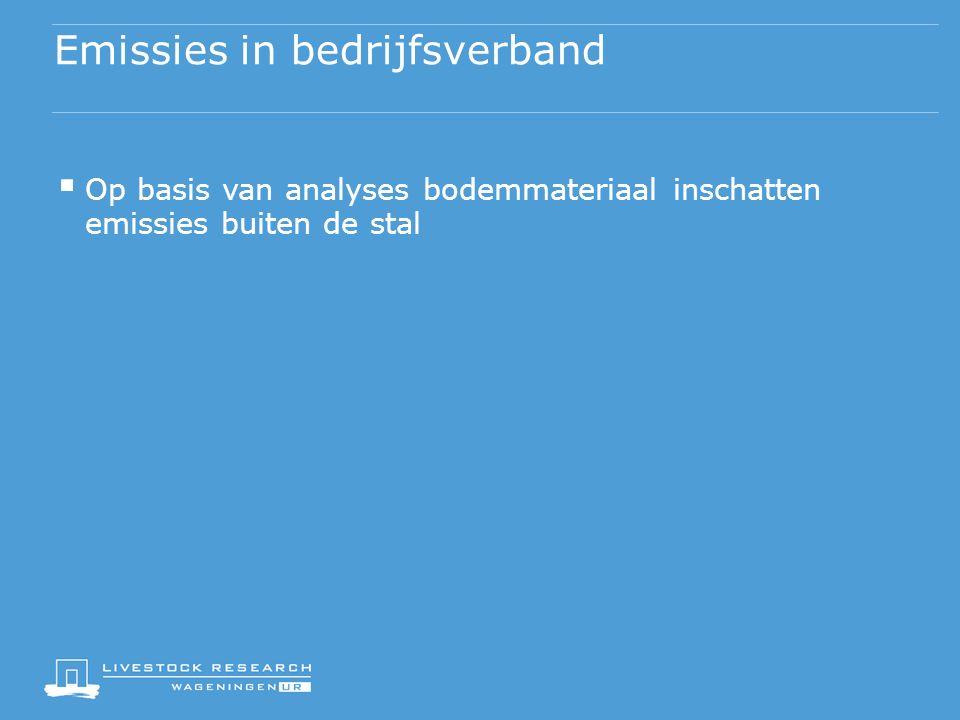 Emissies in bedrijfsverband  Op basis van analyses bodemmateriaal inschatten emissies buiten de stal