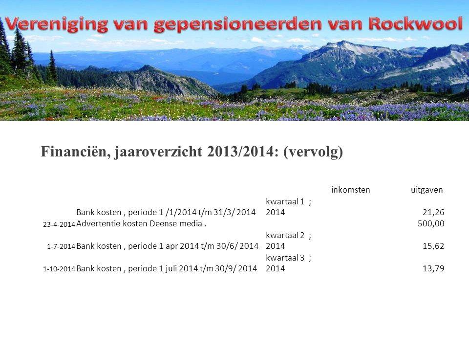 Financiën, jaaroverzicht 2013/2014: (vervolg) inkomstenuitgaven Bank kosten, periode 1 /1/2014 t/m 31/3/ 2014 kwartaal 1 ; 201421,26 23-4-2014 Advertentie kosten Deense media.500,00 1-7-2014 Bank kosten, periode 1 apr 2014 t/m 30/6/ 2014 kwartaal 2 ; 201415,62 1-10-2014 Bank kosten, periode 1 juli 2014 t/m 30/9/ 2014 kwartaal 3 ; 201413,79