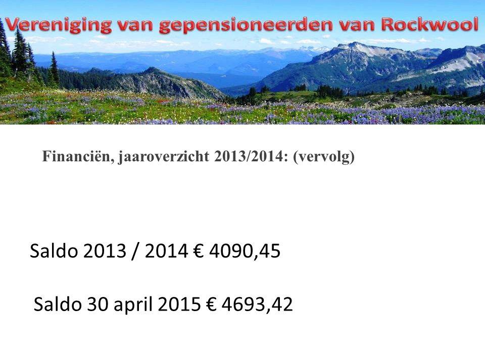 Financiën, jaaroverzicht 2013/2014: (vervolg) Saldo 2013 / 2014 € 4090,45 Saldo 30 april 2015 € 4693,42