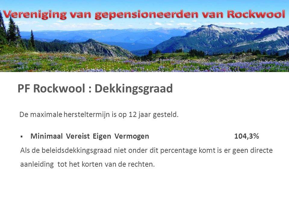 PF Rockwool : Dekkingsgraad De maximale hersteltermijn is op 12 jaar gesteld.