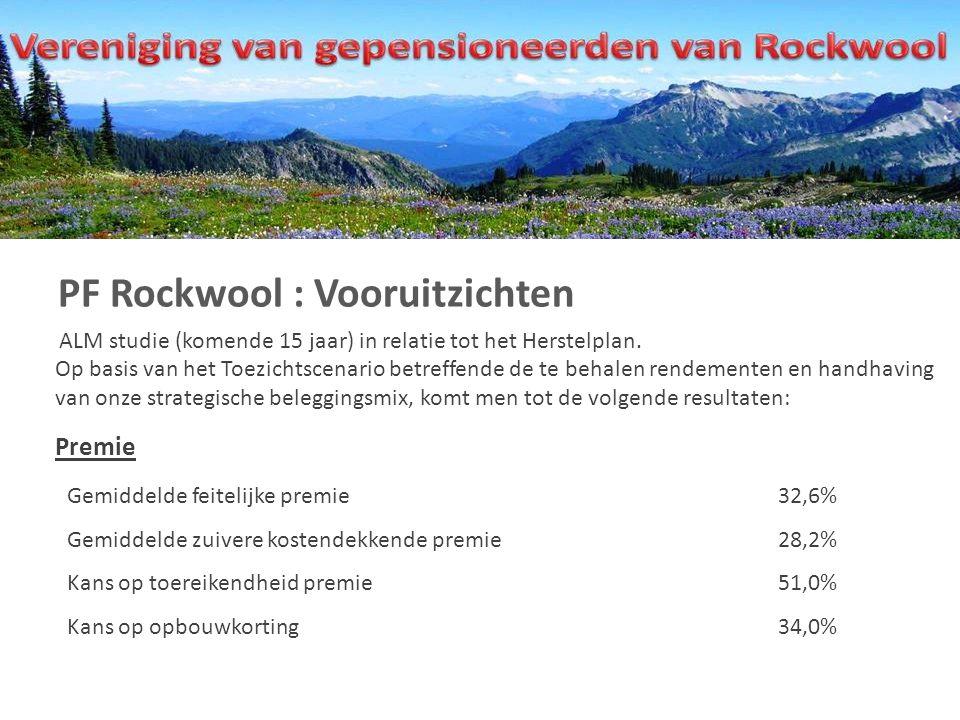 PF Rockwool : Vooruitzichten ALM studie (komende 15 jaar) in relatie tot het Herstelplan.