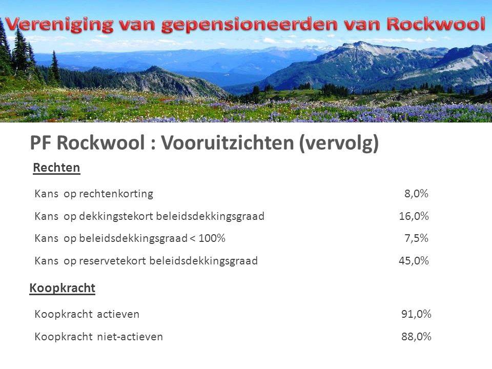 PF Rockwool : Vooruitzichten (vervolg) Rechten Kans op rechtenkorting 8,0% Kans op dekkingstekort beleidsdekkingsgraad 16,0% Kans op beleidsdekkingsgraad < 100% 7,5% Kans op reservetekort beleidsdekkingsgraad 45,0% Koopkracht Koopkracht actieven 91,0% Koopkracht niet-actieven 88,0%