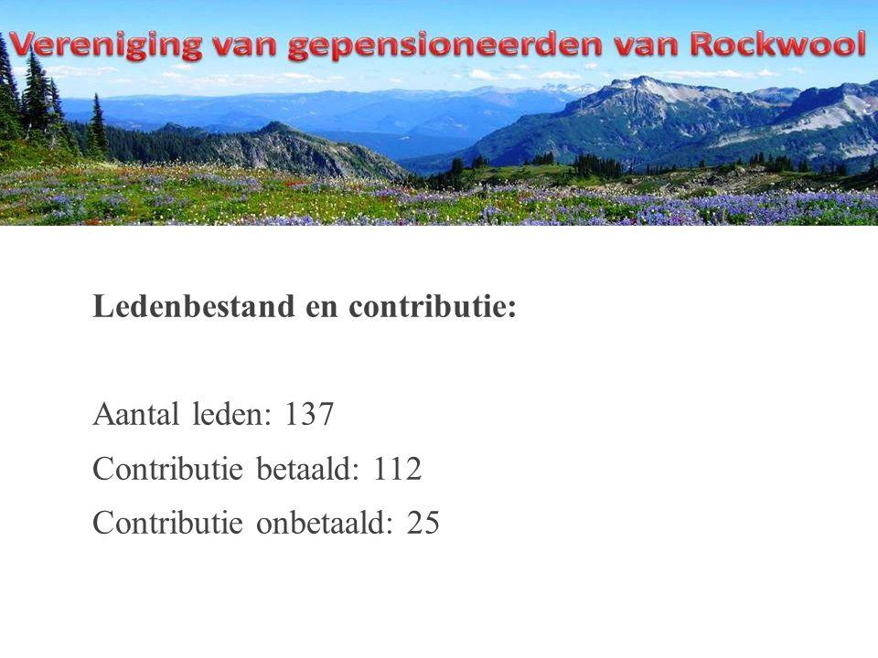 Ledenbestand en contributie: Aantal leden: 137 Contributie betaald: 112 Contributie onbetaald: 25