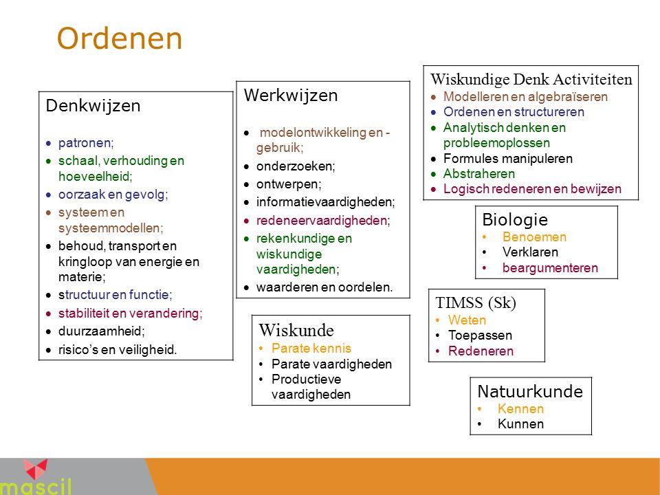 Ordenen Denkwijzen  patronen;  schaal, verhouding en hoeveelheid;  oorzaak en gevolg;  systeem en systeemmodellen;  behoud, transport en kringloo