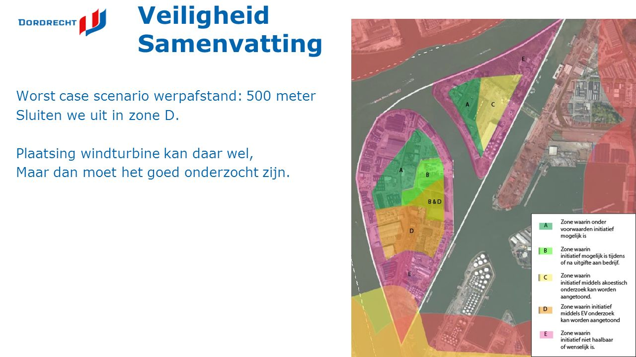 Veiligheid Samenvatting Worst case scenario werpafstand: 500 meter Sluiten we uit in zone D. Plaatsing windturbine kan daar wel, Maar dan moet het goe